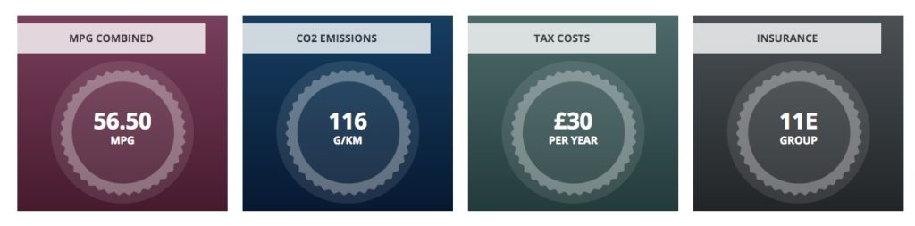 Car running costs for First car buyers