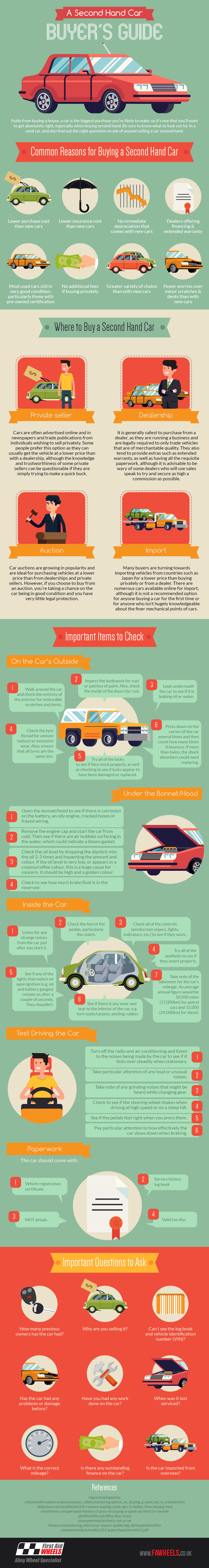 second hand car buyers guide - infographic