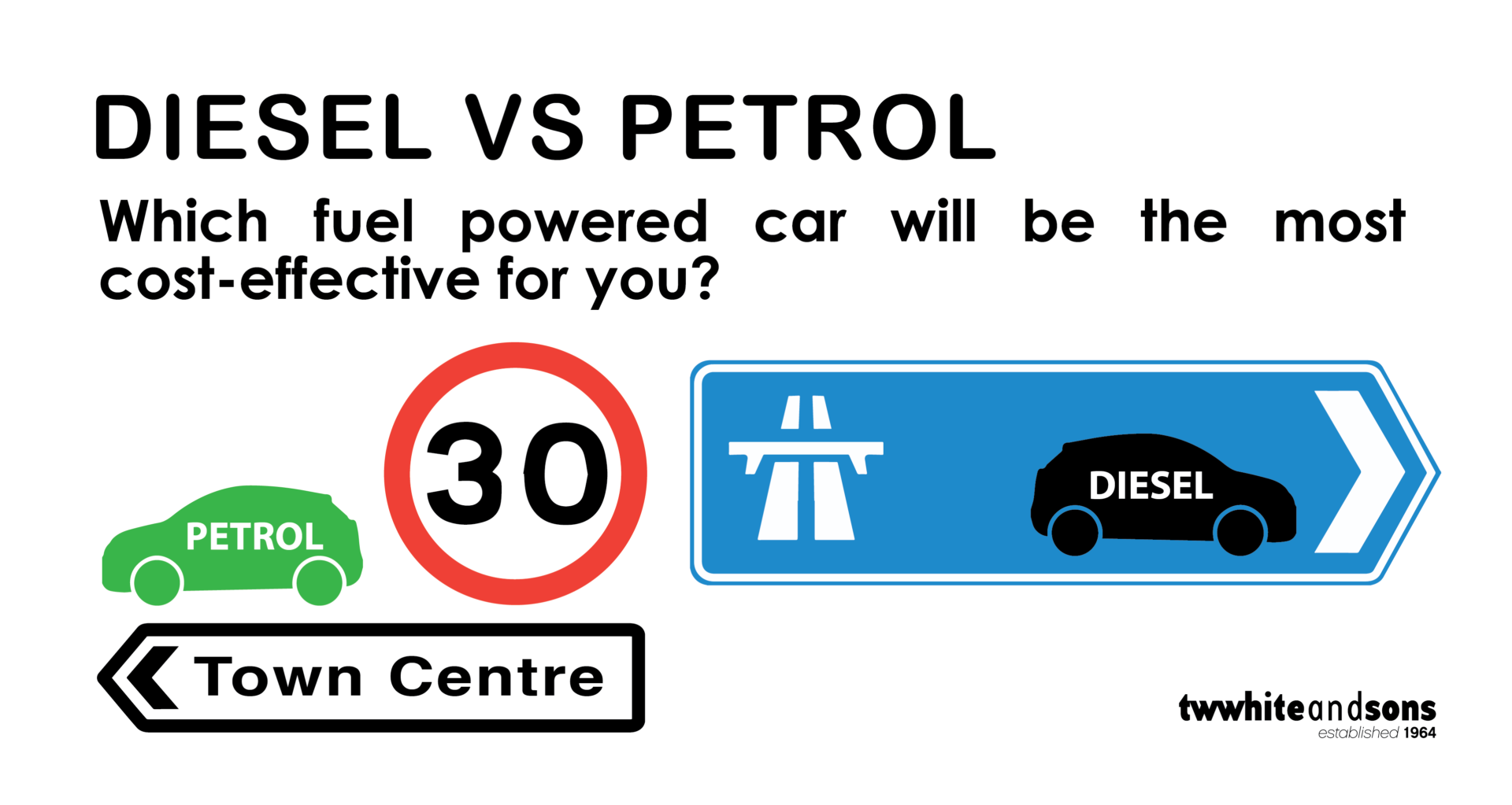 Diesel or Petrol – Which fuel is best – Infographic