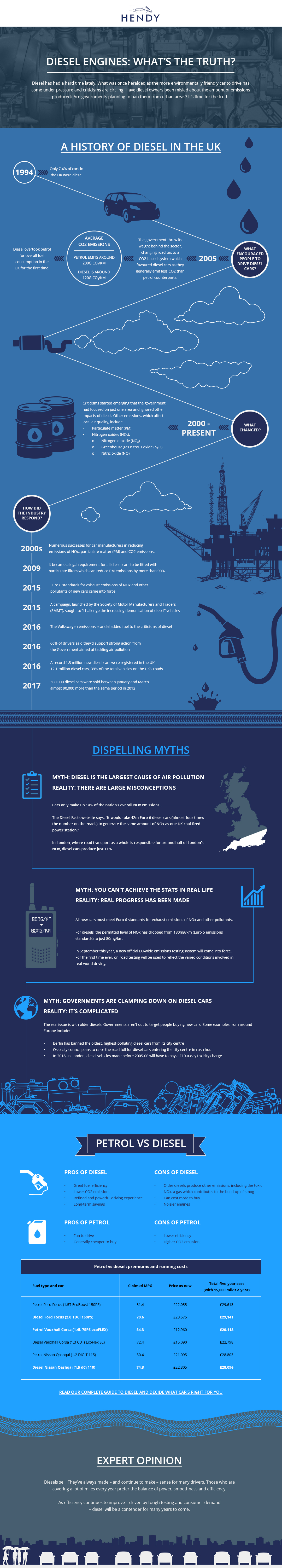 truth about diesel infographic