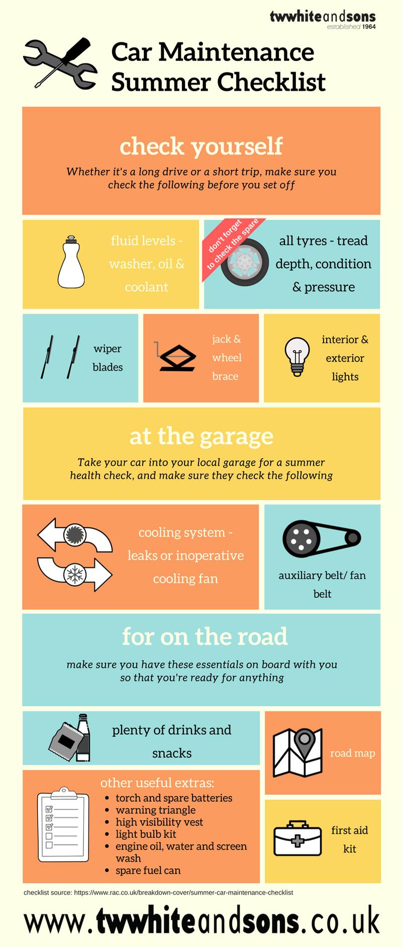 Car Maintenance Summer Checklist Infographic