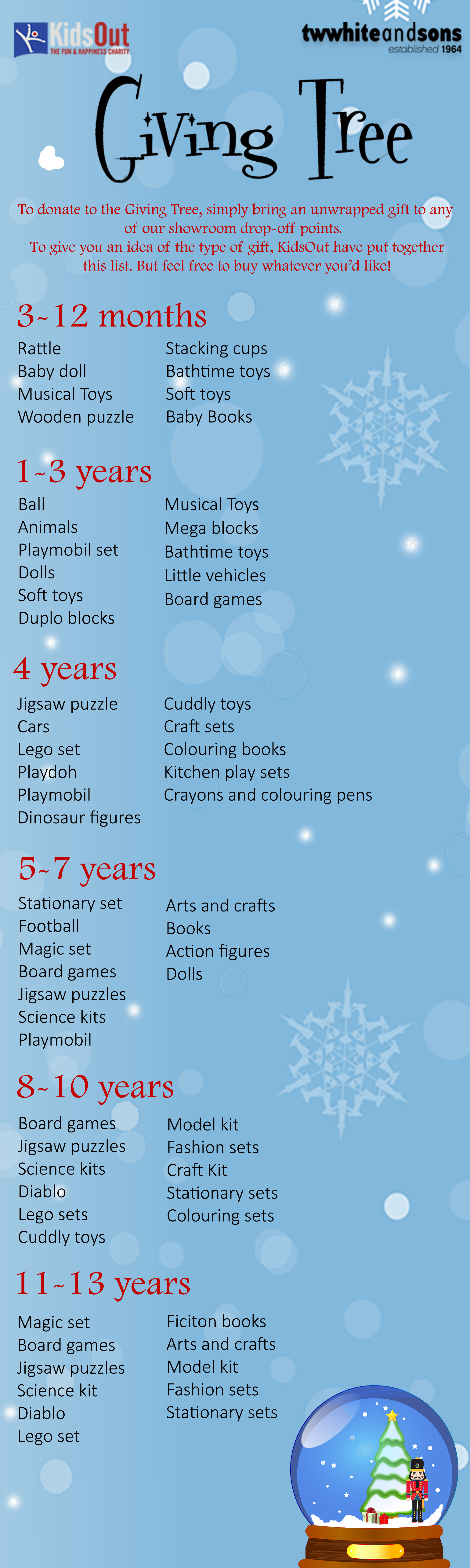 Giving Tree gift ideas list